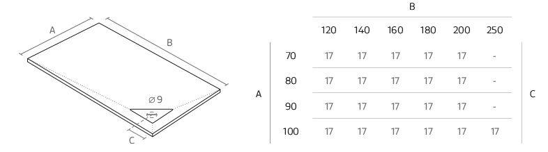medidas-corner