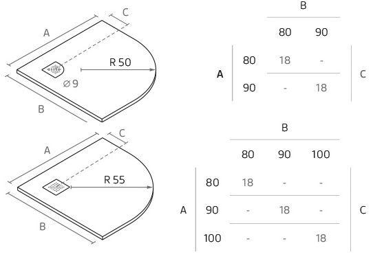 medidas-curve