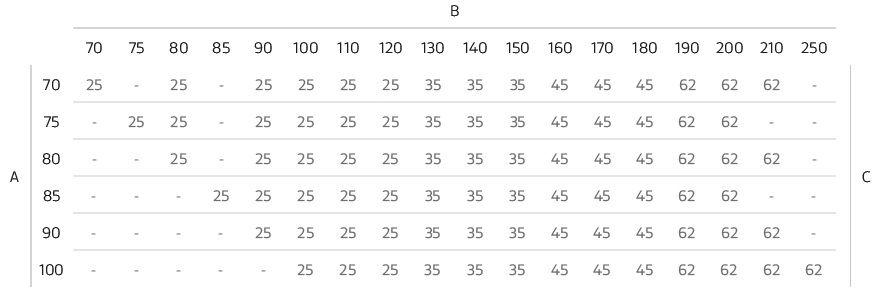 medidas-quadrattia-2