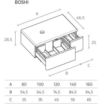 medidas-boshi-1